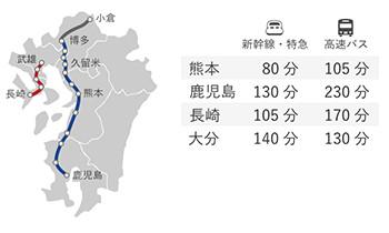 九州新幹線による九州各地への所要時間